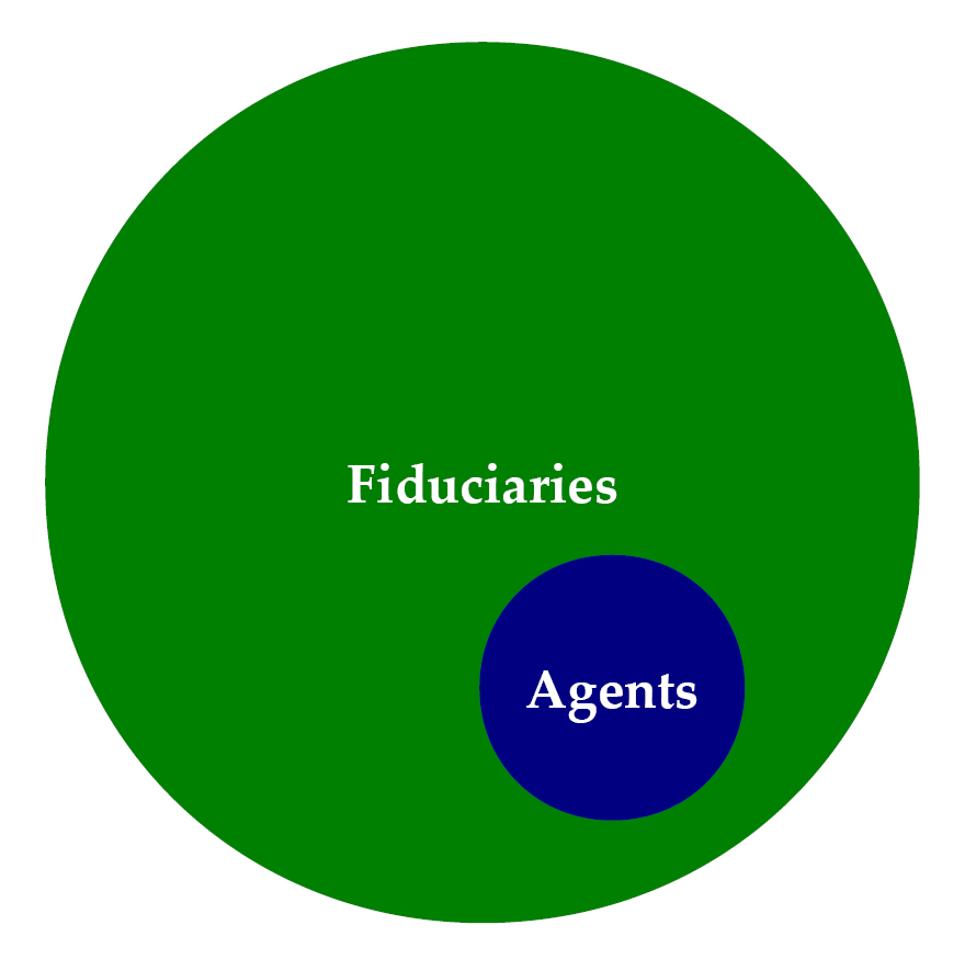 All agents are fiduciaries, but not all fiduciaries are agents.
